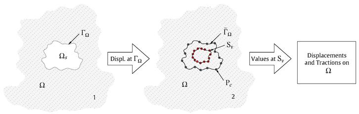 Descripció visual de la metodologia.